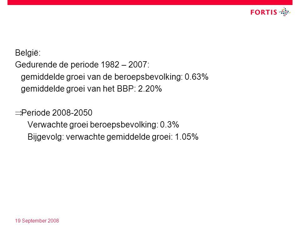 19 September 2008 België: Gedurende de periode 1982 – 2007: gemiddelde groei van de beroepsbevolking: 0.63% gemiddelde groei van het BBP: 2.20%  Periode 2008-2050 Verwachte groei beroepsbevolking: 0.3% Bijgevolg: verwachte gemiddelde groei: 1.05%