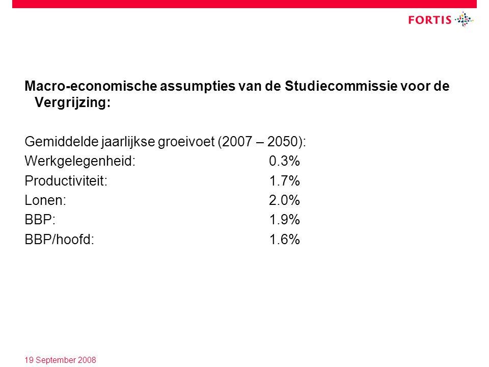 19 September 2008 Macro-economische assumpties van de Studiecommissie voor de Vergrijzing: Gemiddelde jaarlijkse groeivoet (2007 – 2050): Werkgelegenheid: 0.3% Productiviteit: 1.7% Lonen: 2.0% BBP: 1.9% BBP/hoofd: 1.6%