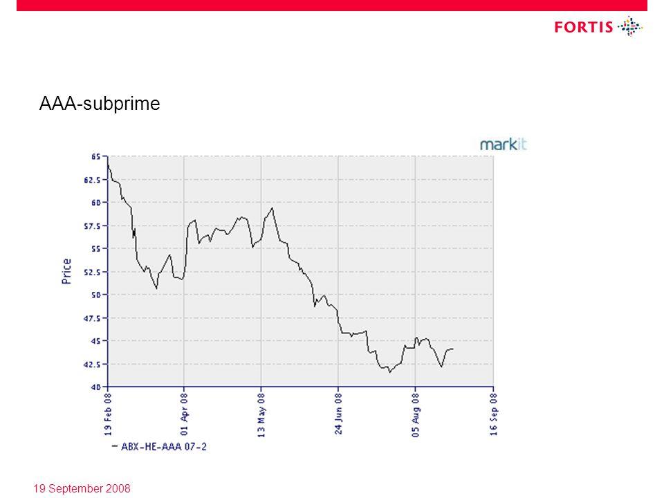 AAA-subprime
