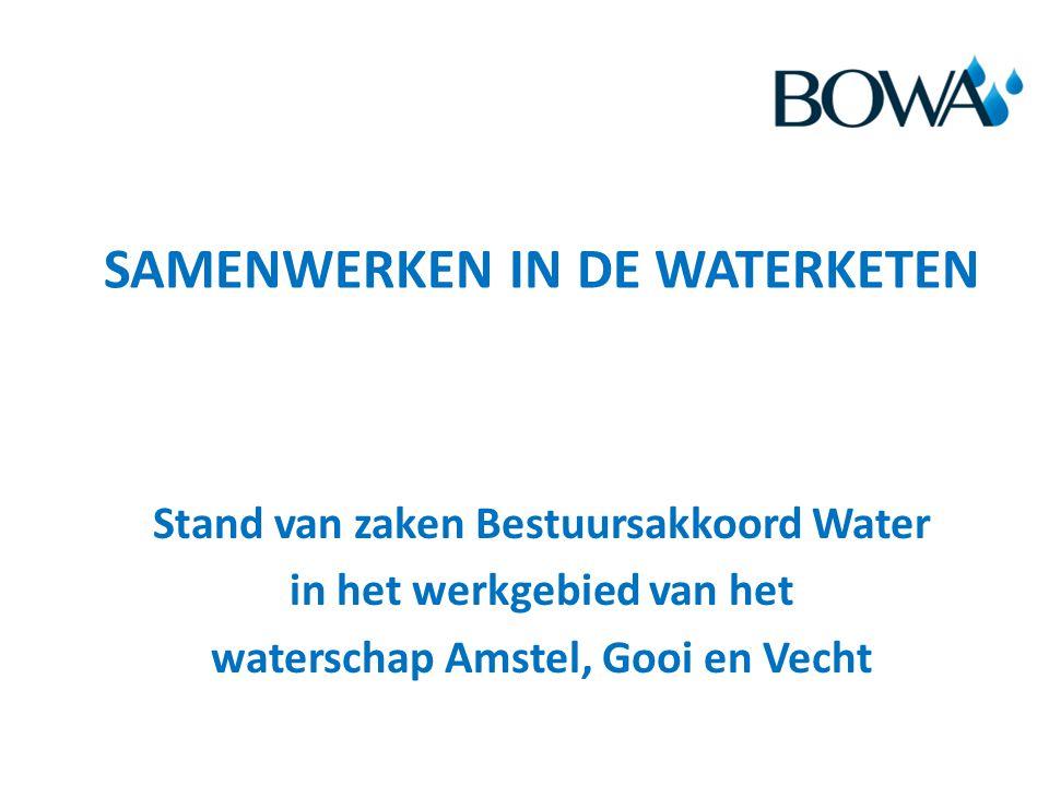SAMENWERKEN IN DE WATERKETEN Stand van zaken Bestuursakkoord Water in het werkgebied van het waterschap Amstel, Gooi en Vecht