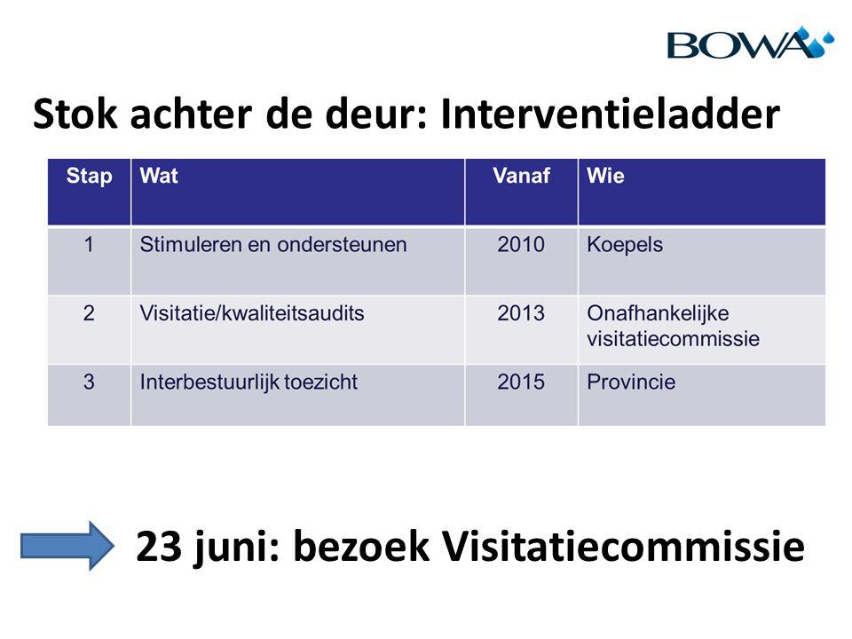 Stok achter de deur: Interventieladder 23 juni: bezoek Visitatiecommissie