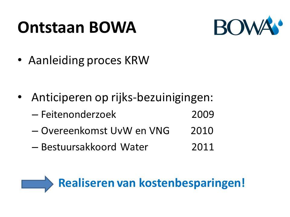 Ontstaan BOWA Aanleiding proces KRW Anticiperen op rijks-bezuinigingen: – Feitenonderzoek2009 – Overeenkomst UvW en VNG 2010 – Bestuursakkoord Water 2011 Realiseren van kostenbesparingen!