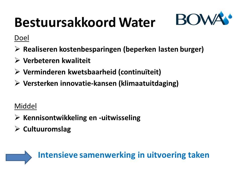Bestuursakkoord Water Doel  Realiseren kostenbesparingen (beperken lasten burger)  Verbeteren kwaliteit  Verminderen kwetsbaarheid (continuïteit)  Versterken innovatie-kansen (klimaatuitdaging) Middel  Kennisontwikkeling en -uitwisseling  Cultuuromslag Intensieve samenwerking in uitvoering taken
