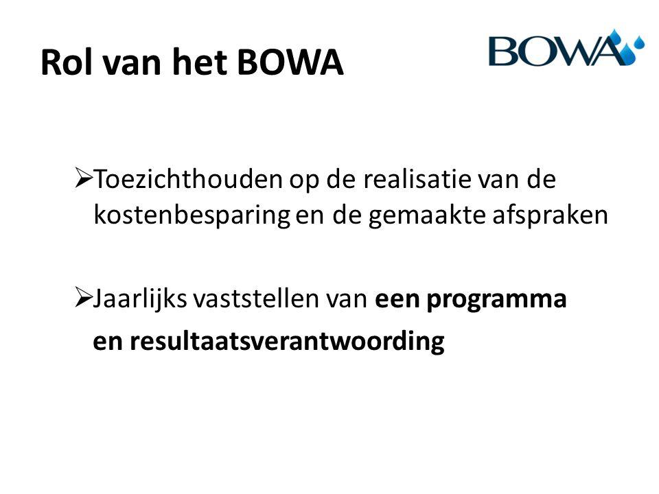Rol van het BOWA  Toezichthouden op de realisatie van de kostenbesparing en de gemaakte afspraken  Jaarlijks vaststellen van een programma en resultaatsverantwoording