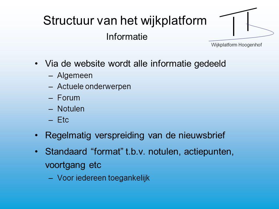 Wijkplatform Hoogenhof Structuur van het wijkplatform Informatie Via de website wordt alle informatie gedeeld –Algemeen –Actuele onderwerpen –Forum –Notulen –Etc Regelmatig verspreiding van de nieuwsbrief Standaard format t.b.v.