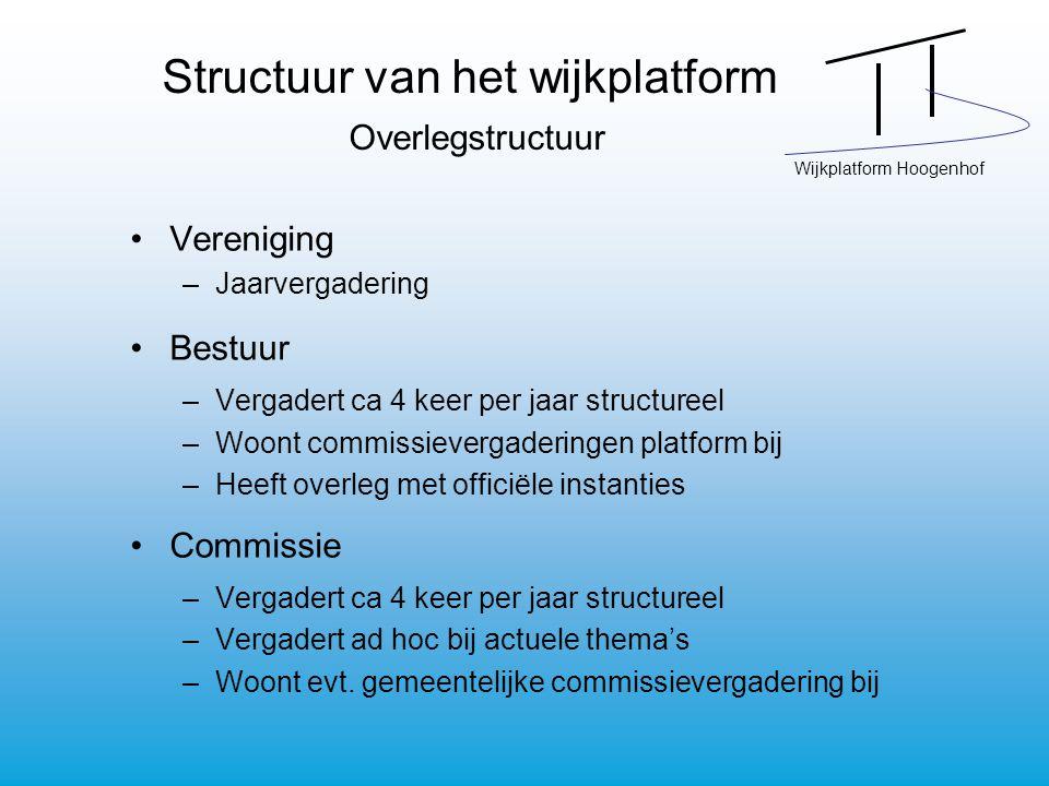 Wijkplatform Hoogenhof Structuur van het wijkplatform Overlegstructuur Vereniging –Jaarvergadering Bestuur –Vergadert ca 4 keer per jaar structureel –