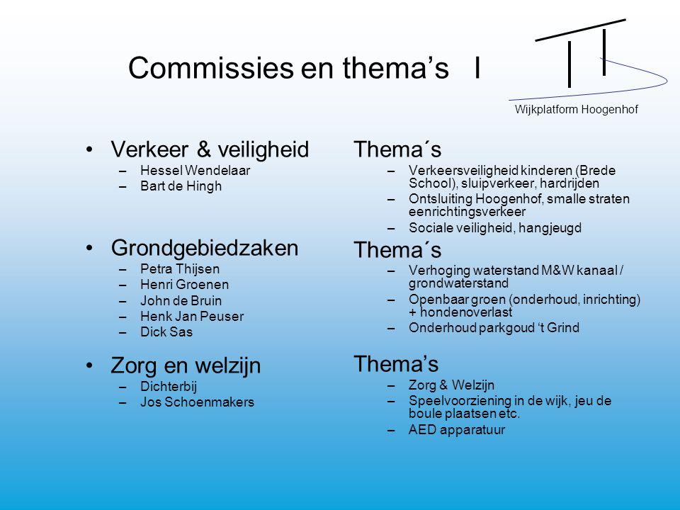 Wijkplatform Hoogenhof Commissies en thema's I Verkeer & veiligheid –Hessel Wendelaar –Bart de Hingh Grondgebiedzaken –Petra Thijsen –Henri Groenen –J