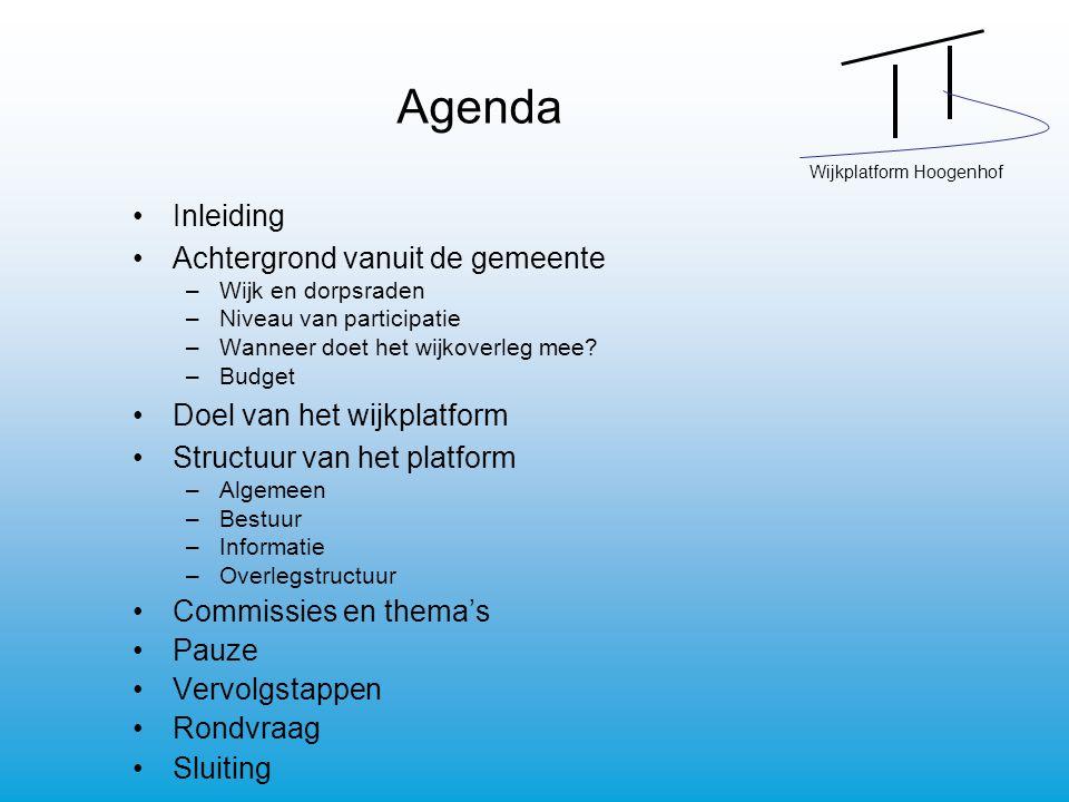 Wijkplatform Hoogenhof Agenda Inleiding Achtergrond vanuit de gemeente –Wijk en dorpsraden –Niveau van participatie –Wanneer doet het wijkoverleg mee.