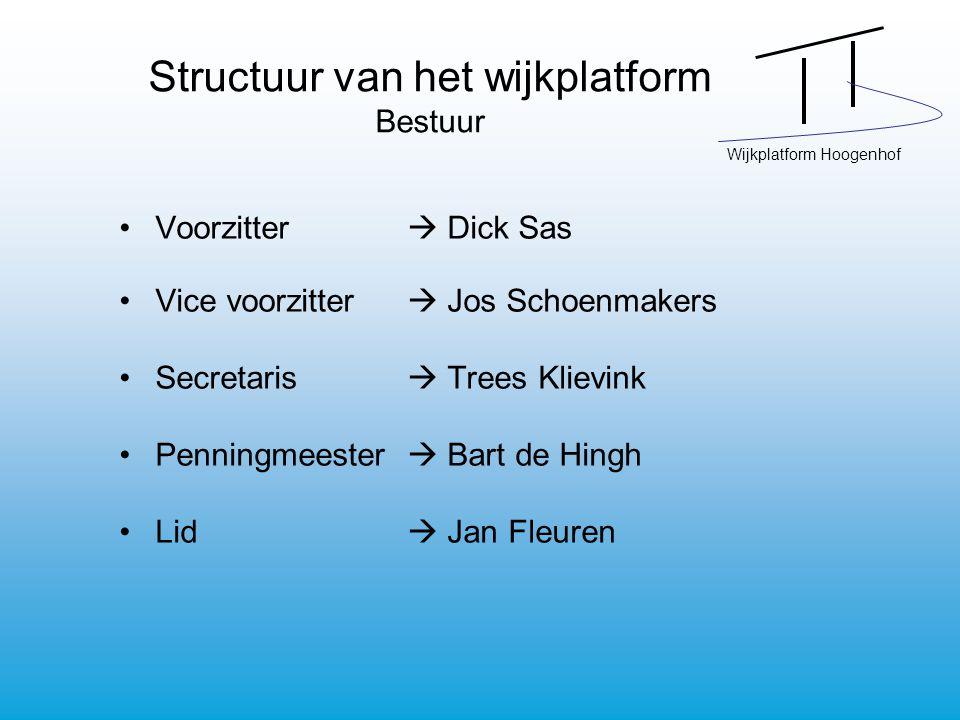 Wijkplatform Hoogenhof Structuur van het wijkplatform Bestuur Voorzitter  Dick Sas Vice voorzitter  Jos Schoenmakers Secretaris  Trees Klievink Pen