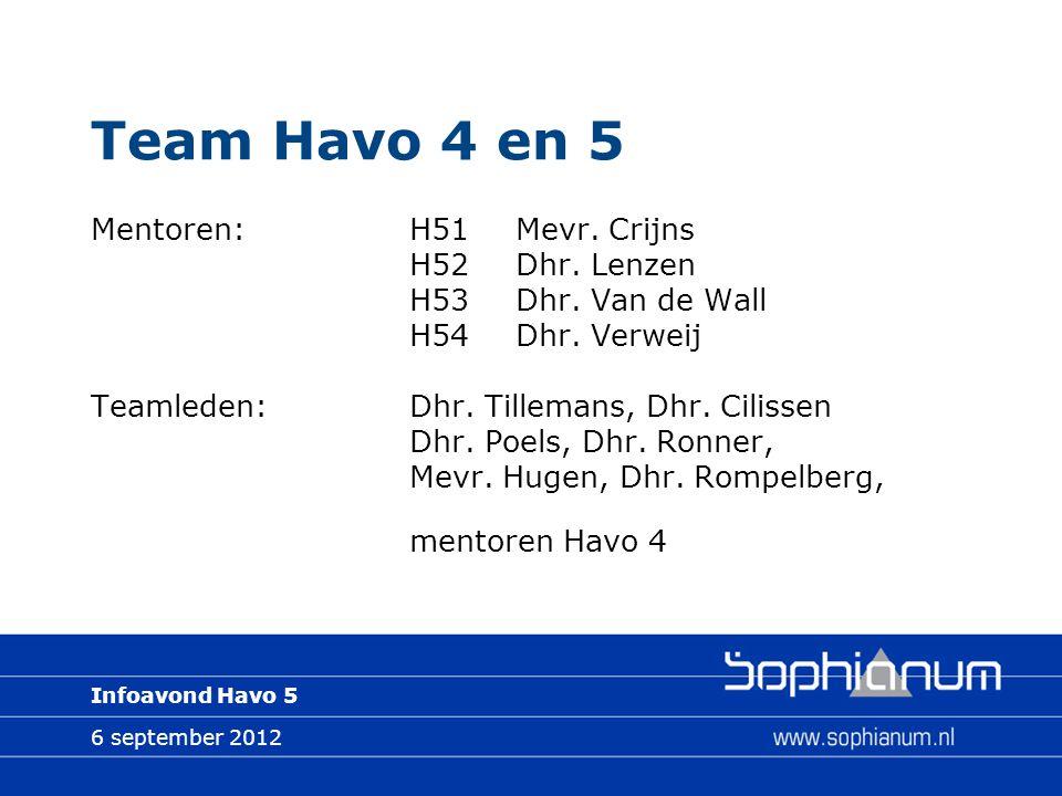 6 september 2012 Infoavond Havo 5 Team Havo 4 en 5 Mentoren:H51Mevr. Crijns H52Dhr. Lenzen H53Dhr. Van de Wall H54Dhr. Verweij Teamleden:Dhr. Tilleman