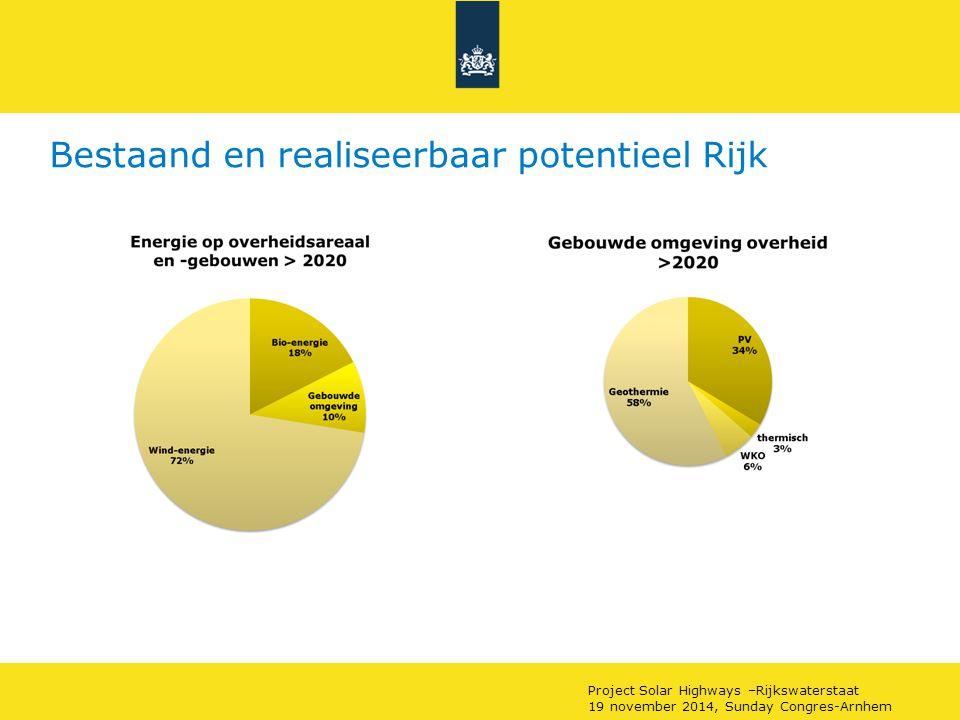 Bestaand en realiseerbaar potentieel Rijk Project Solar Highways –Rijkswaterstaat 19 november 2014, Sunday Congres-Arnhem