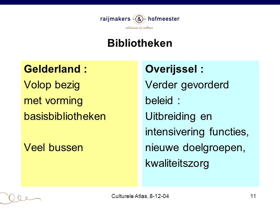 Culturele Atlas, 8-12-0411 Bibliotheken Gelderland : Volop bezig met vorming basisbibliotheken Veel bussen Overijssel : Verder gevorderd beleid : Uitbreiding en intensivering functies, nieuwe doelgroepen, kwaliteitszorg