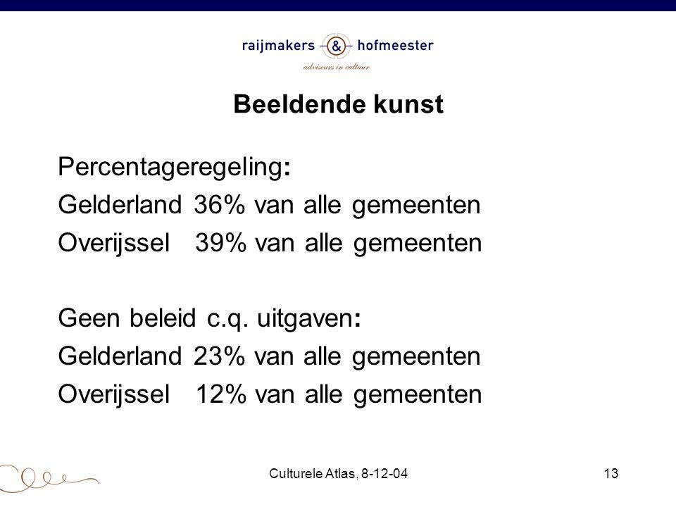 Culturele Atlas, 8-12-0413 Beeldende kunst Percentageregeling: Gelderland 36% van alle gemeenten Overijssel 39% van alle gemeenten Geen beleid c.q.