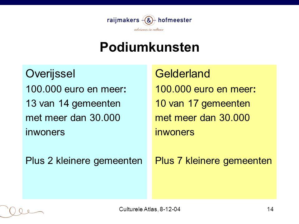 Culturele Atlas, 8-12-0414 Podiumkunsten Overijssel 100.000 euro en meer: 13 van 14 gemeenten met meer dan 30.000 inwoners Plus 2 kleinere gemeenten Gelderland 100.000 euro en meer: 10 van 17 gemeenten met meer dan 30.000 inwoners Plus 7 kleinere gemeenten