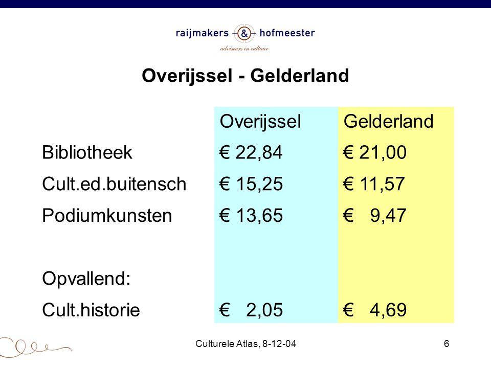 Culturele Atlas, 8-12-047 Gelderland 2001 – 2004, gemeenten 2001: € 51,93 2004: € 60,56 Stijging: 19%