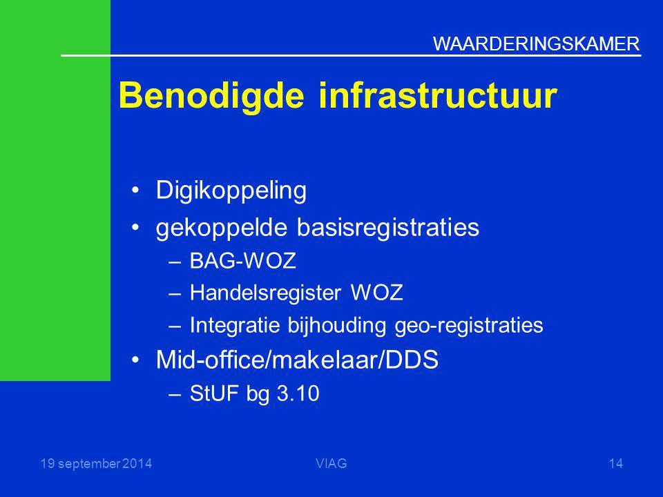 WAARDERINGSKAMER Benodigde infrastructuur 19 september 2014VIAG14 Digikoppeling gekoppelde basisregistraties –BAG-WOZ –Handelsregister WOZ –Integratie