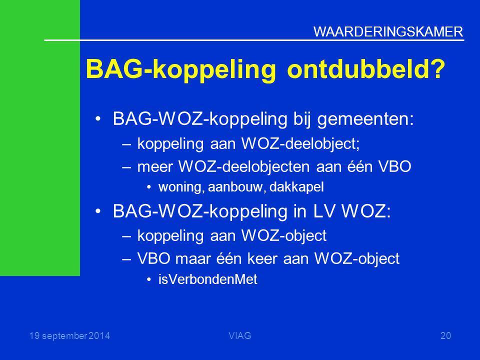 WAARDERINGSKAMER BAG-koppeling ontdubbeld? 19 september 2014VIAG20 BAG-WOZ-koppeling bij gemeenten: –koppeling aan WOZ-deelobject; –meer WOZ-deelobjec
