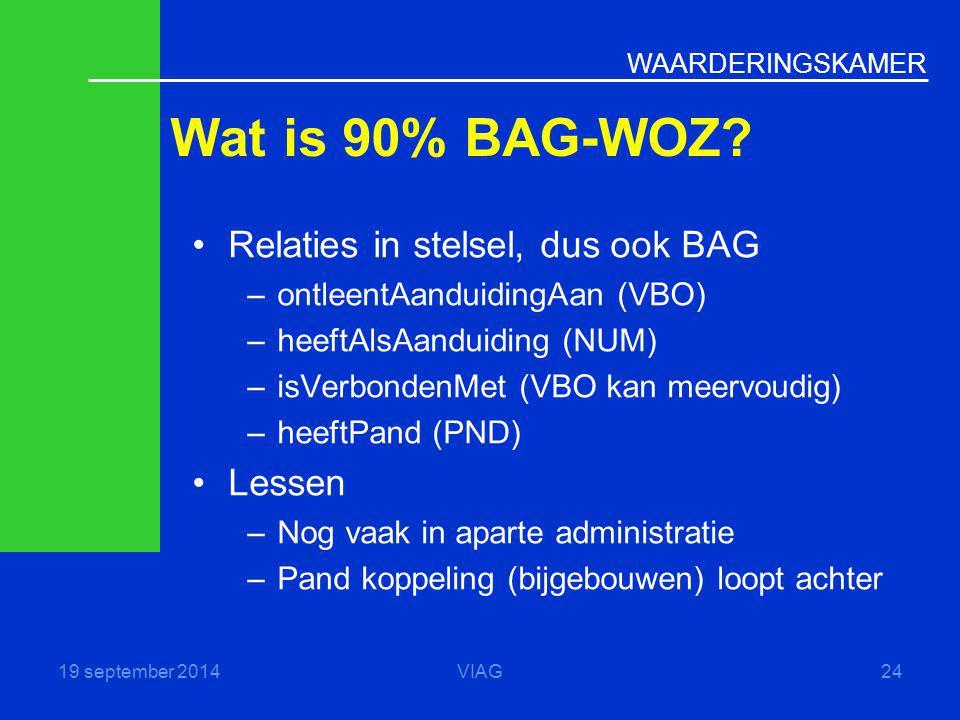 WAARDERINGSKAMER Wat is 90% BAG-WOZ? 19 september 2014VIAG24 Relaties in stelsel, dus ook BAG –ontleentAanduidingAan (VBO) –heeftAlsAanduiding (NUM) –