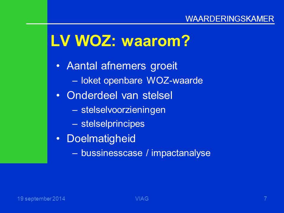 WAARDERINGSKAMER LV WOZ: waarom? 19 september 2014VIAG7 Aantal afnemers groeit –loket openbare WOZ-waarde Onderdeel van stelsel –stelselvoorzieningen