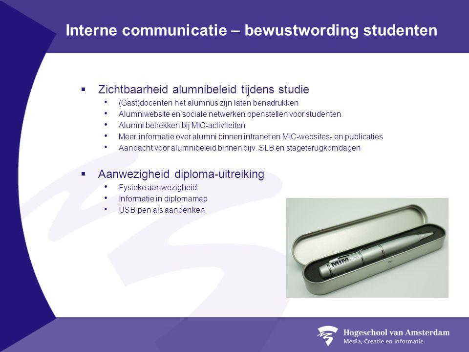 Interne communicatie – bewustwording studenten  Zichtbaarheid alumnibeleid tijdens studie (Gast)docenten het alumnus zijn laten benadrukken Alumniweb
