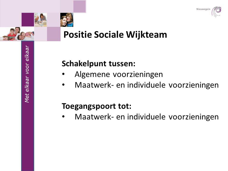 Met elkaar voor elkaar Positie Sociale Wijkteam Schakelpunt tussen: Algemene voorzieningen Maatwerk- en individuele voorzieningen Toegangspoort tot: M
