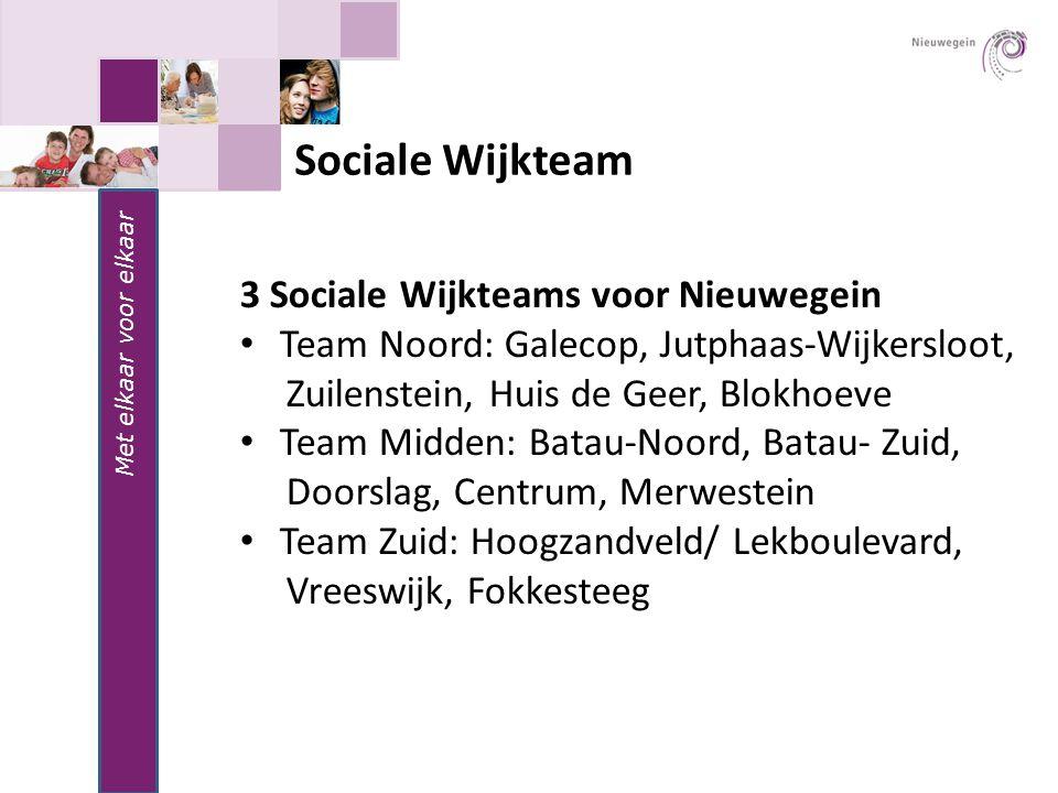 Met elkaar voor elkaar Sociale Wijkteam 3 Sociale Wijkteams voor Nieuwegein Team Noord: Galecop, Jutphaas-Wijkersloot, Zuilenstein, Huis de Geer, Blok