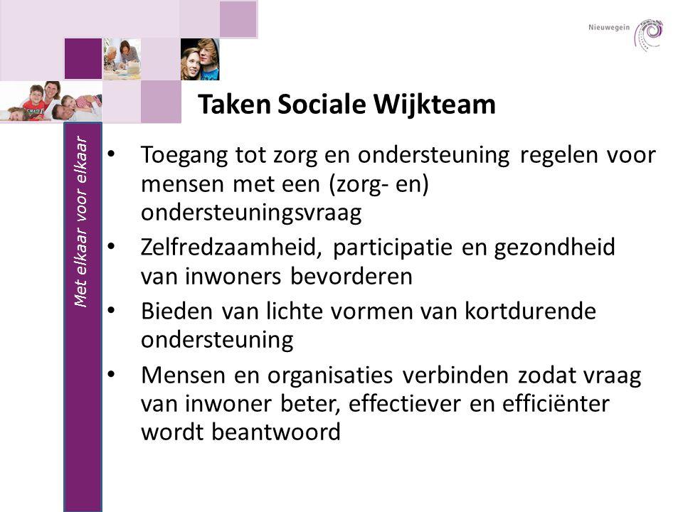 Met elkaar voor elkaar Taken Sociale Wijkteam Toegang tot zorg en ondersteuning regelen voor mensen met een (zorg- en) ondersteuningsvraag Zelfredzaam