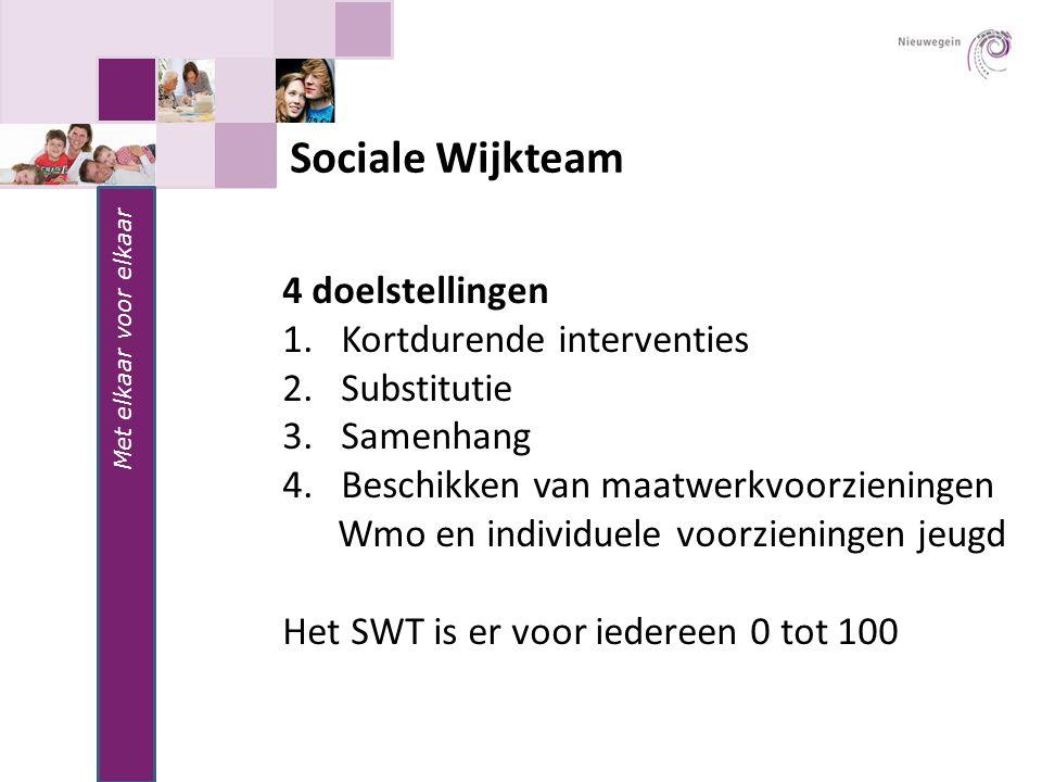 Met elkaar voor elkaar Sociale Wijkteam 4 doelstellingen 1.Kortdurende interventies 2.Substitutie 3.Samenhang 4.Beschikken van maatwerkvoorzieningen W