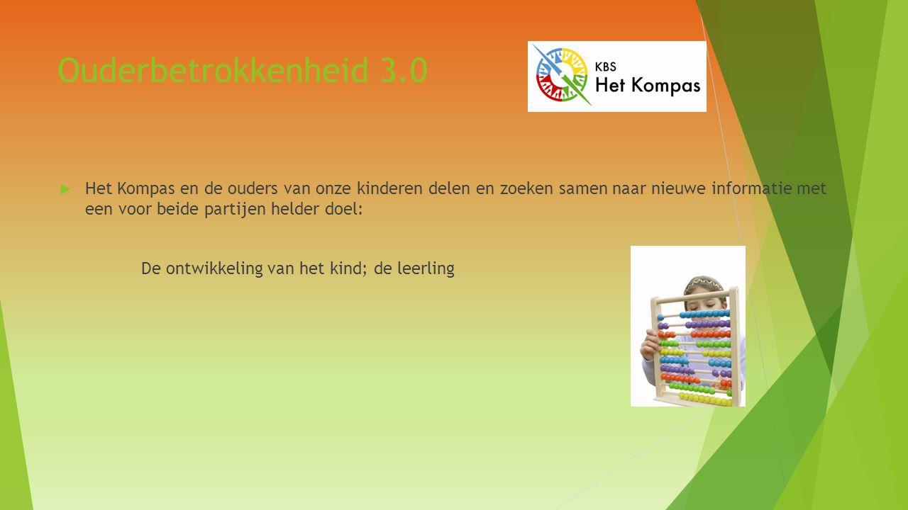 Ouderbetrokkenheid 3.0  Het Kompas en de ouders van onze kinderen delen en zoeken samen naar nieuwe informatie met een voor beide partijen helder doel: De ontwikkeling van het kind; de leerling
