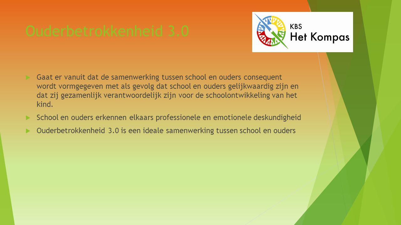 Ouderbetrokkenheid 3.0  Gaat er vanuit dat de samenwerking tussen school en ouders consequent wordt vormgegeven met als gevolg dat school en ouders gelijkwaardig zijn en dat zij gezamenlijk verantwoordelijk zijn voor de schoolontwikkeling van het kind.
