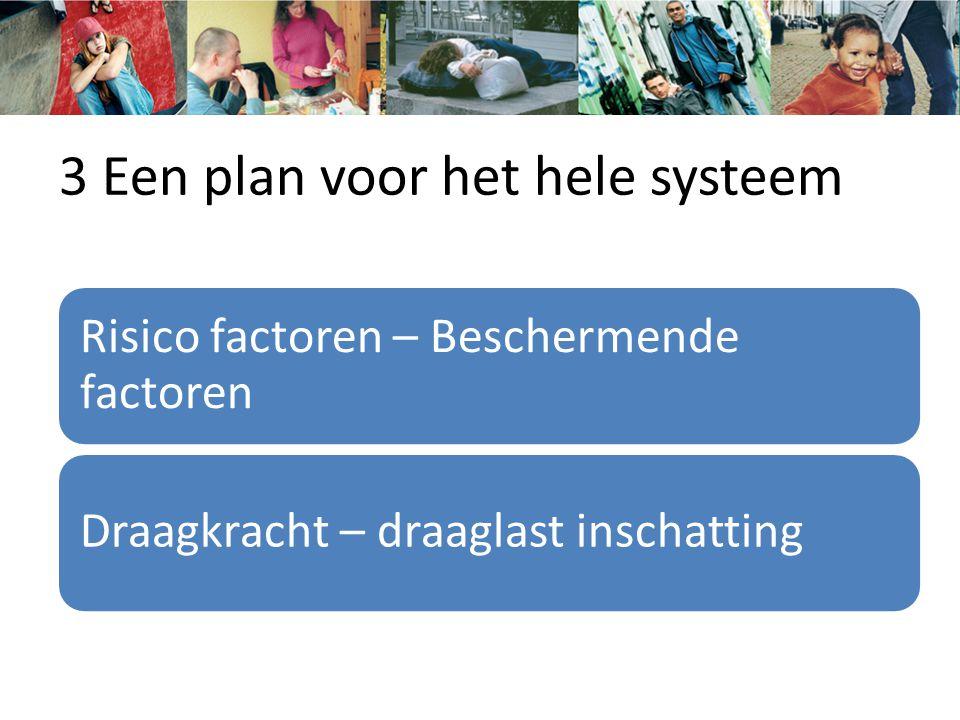 3 Een plan voor het hele systeem Risico factoren – Beschermende factoren Draagkracht – draaglast inschatting