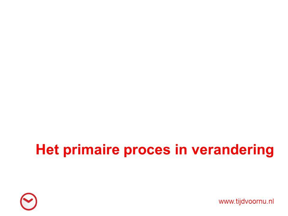 Het primaire proces in verandering www.tijdvoornu.nl