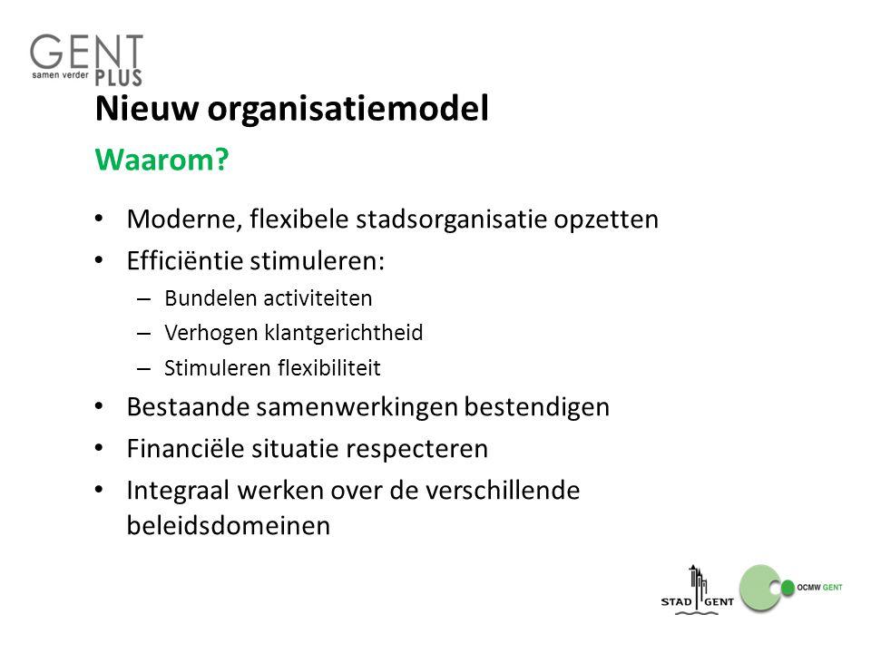 Nieuw organisatiemodel Waarom? Moderne, flexibele stadsorganisatie opzetten Efficiëntie stimuleren: – Bundelen activiteiten – Verhogen klantgerichthei