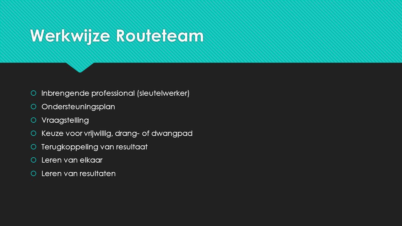 Werkwijze Routeteam  Inbrengende professional (sleutelwerker)  Ondersteuningsplan  Vraagstelling  Keuze voor vrijwillig, drang- of dwangpad  Teru