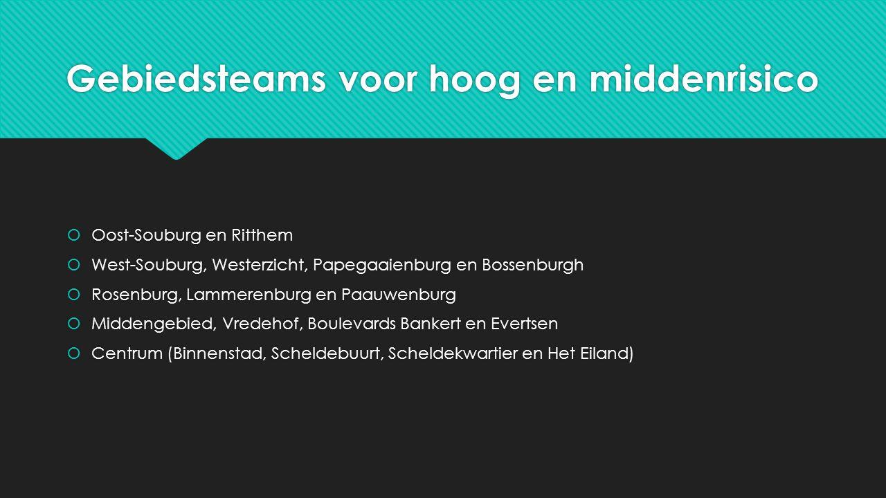 Gebiedsteams voor hoog en middenrisico  Oost-Souburg en Ritthem  West-Souburg, Westerzicht, Papegaaienburg en Bossenburgh  Rosenburg, Lammerenburg