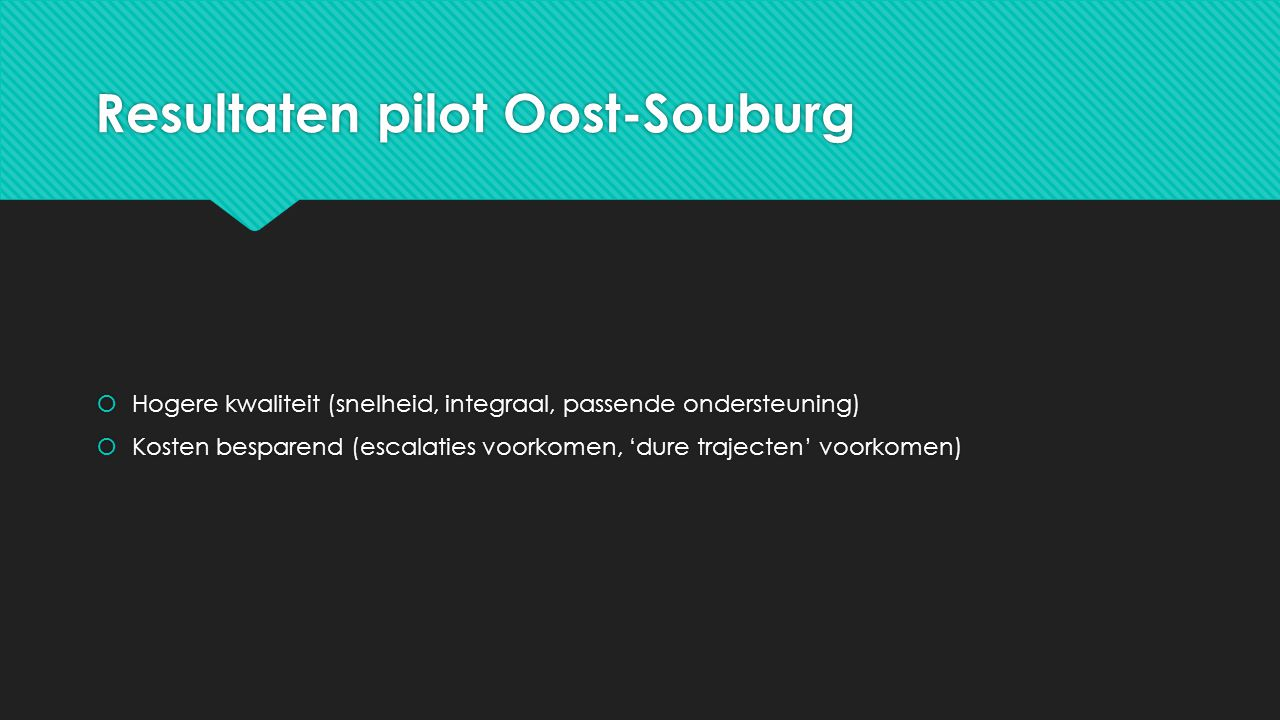 Resultaten pilot Oost-Souburg  Hogere kwaliteit (snelheid, integraal, passende ondersteuning)  Kosten besparend (escalaties voorkomen, 'dure trajecten' voorkomen)