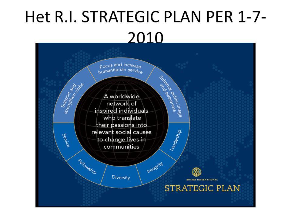 Het R.I. STRATEGIC PLAN PER 1-7- 2010