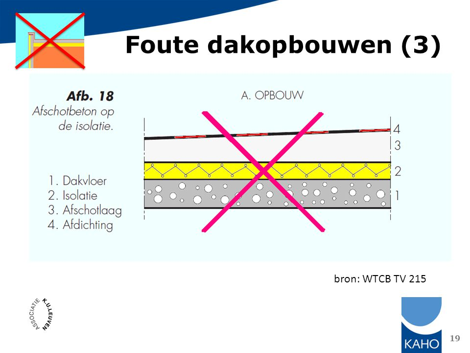 19 Foute dakopbouwen (3) bron: WTCB TV 215