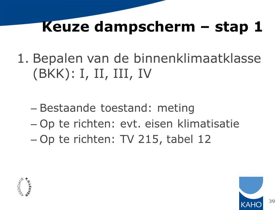 Keuze dampscherm – stap 1 1.Bepalen van de binnenklimaatklasse (BKK): I, II, III, IV – Bestaande toestand: meting – Op te richten: evt. eisen klimatis