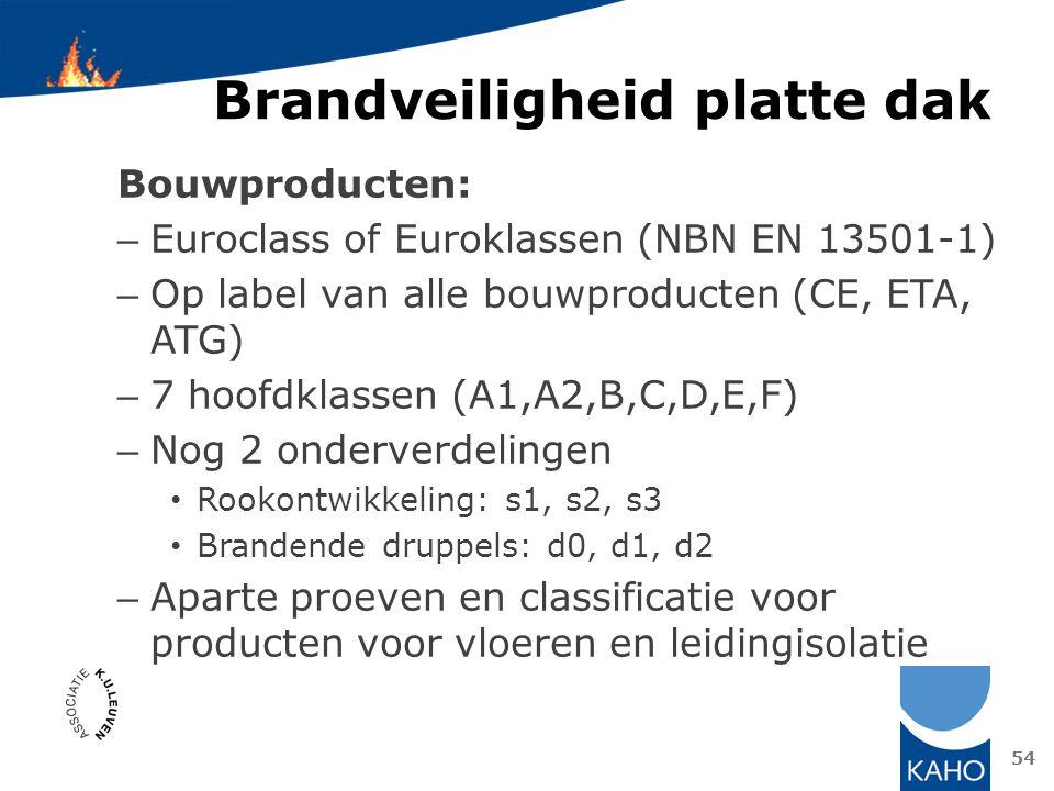 Brandveiligheid platte dak Bouwproducten: – Euroclass of Euroklassen (NBN EN 13501-1) – Op label van alle bouwproducten (CE, ETA, ATG) – 7 hoofdklasse