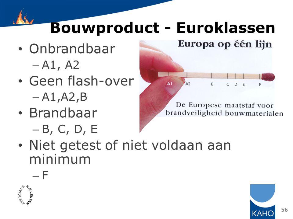 Bouwproduct - Euroklassen Onbrandbaar – A1, A2 Geen flash-over – A1,A2,B Brandbaar – B, C, D, E Niet getest of niet voldaan aan minimum –F–F 56