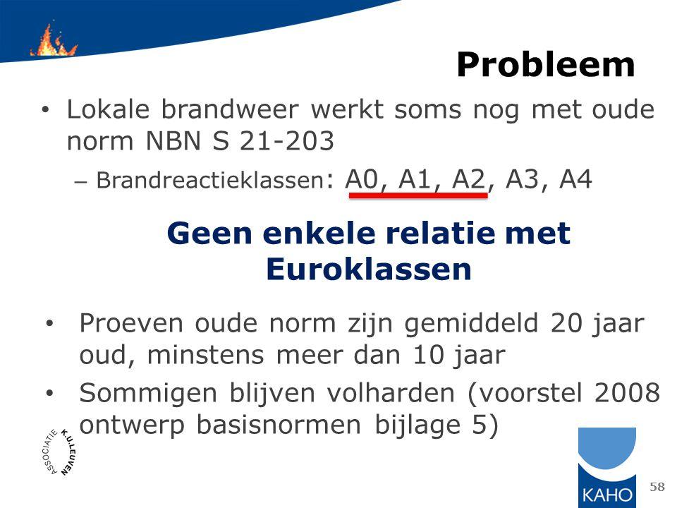 Probleem Lokale brandweer werkt soms nog met oude norm NBN S 21-203 – Brandreactieklassen : A0, A1, A2, A3, A4 Geen enkele relatie met Euroklassen Pro