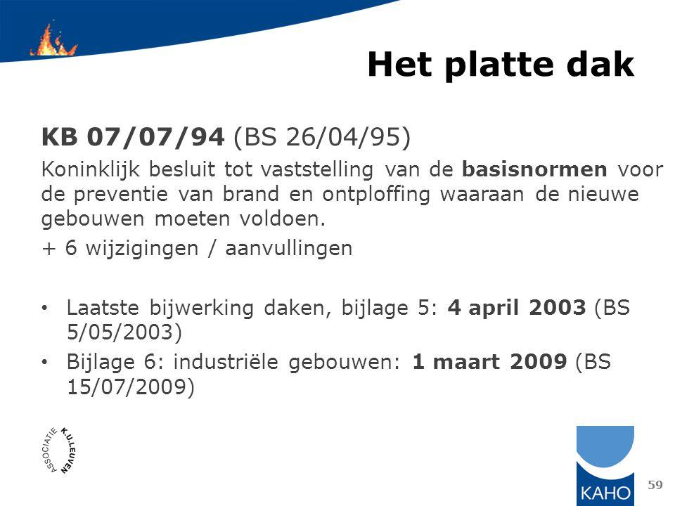 Het platte dak KB 07/07/94 (BS 26/04/95) Koninklijk besluit tot vaststelling van de basisnormen voor de preventie van brand en ontploffing waaraan de