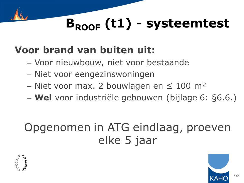 B ROOF (t1) - systeemtest Voor brand van buiten uit: – Voor nieuwbouw, niet voor bestaande – Niet voor eengezinswoningen – Niet voor max. 2 bouwlagen