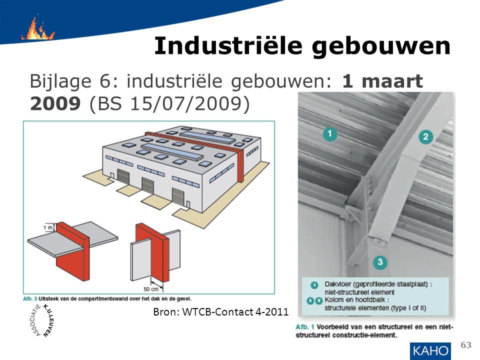 Industriële gebouwen Bijlage 6: industriële gebouwen: 1 maart 2009 (BS 15/07/2009) 63 Bron: WTCB-Contact 4-2011