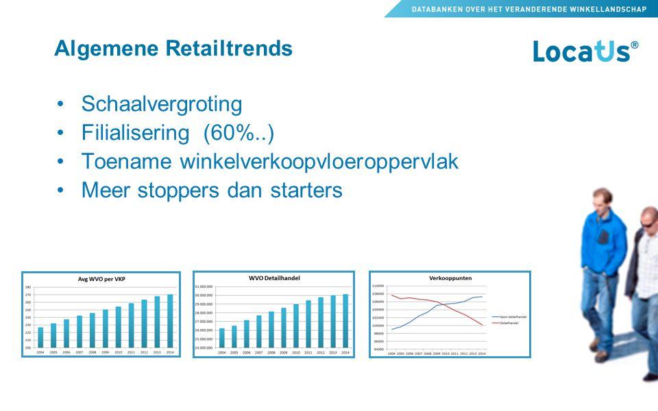 Schaalvergroting Filialisering (60%..) Toename winkelverkoopvloeroppervlak Meer stoppers dan starters Algemene Retailtrends