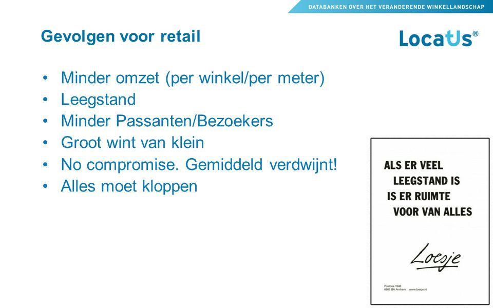 Minder omzet (per winkel/per meter) Leegstand Minder Passanten/Bezoekers Groot wint van klein No compromise.