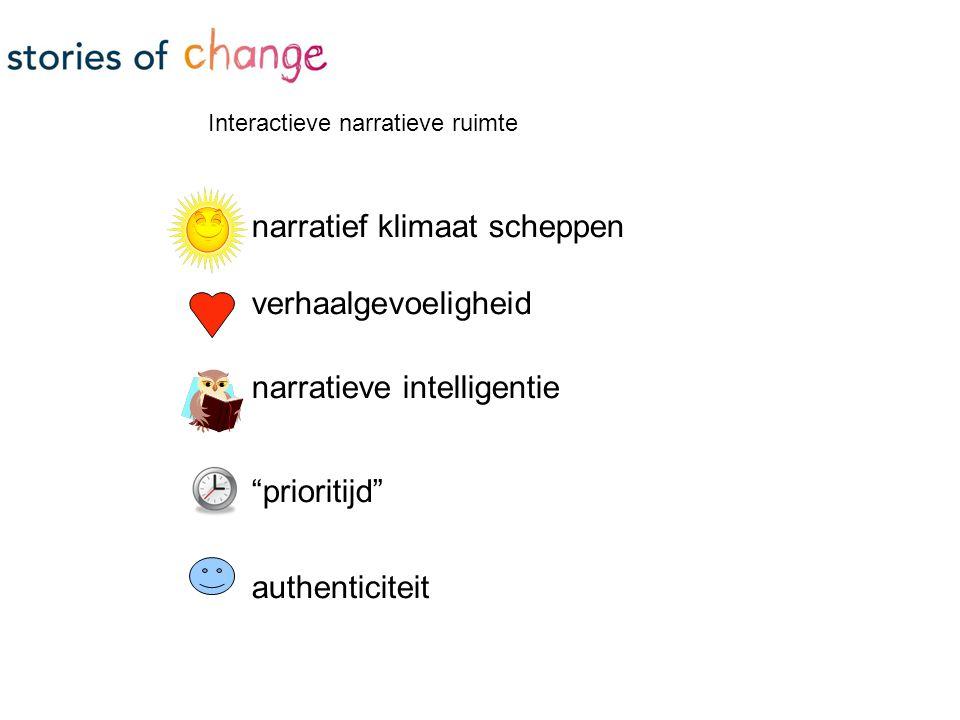 narratief klimaat scheppen verhaalgevoeligheid narratieve intelligentie prioritijd authenticiteit Interactieve narratieve ruimte