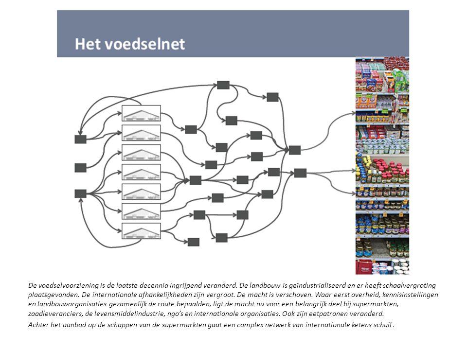De voedselvoorziening is de laatste decennia ingrijpend veranderd.