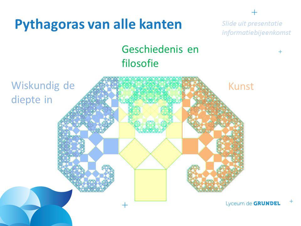 Pythagoras van alle kanten Geschiedenis en filosofie Kunst Wiskundig de diepte in Slide uit presentatie informatiebijeenkomst